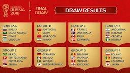 Hot: Clip nhạc chế điểm danh 32 đội bóng tham dự trước thềm World Cup 2018!
