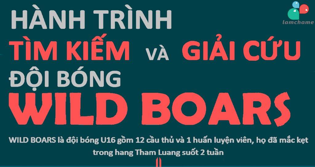 Infographic toàn bộ quá trình giải cứu đội bóng Thái Lan mắc kẹt trong hang động