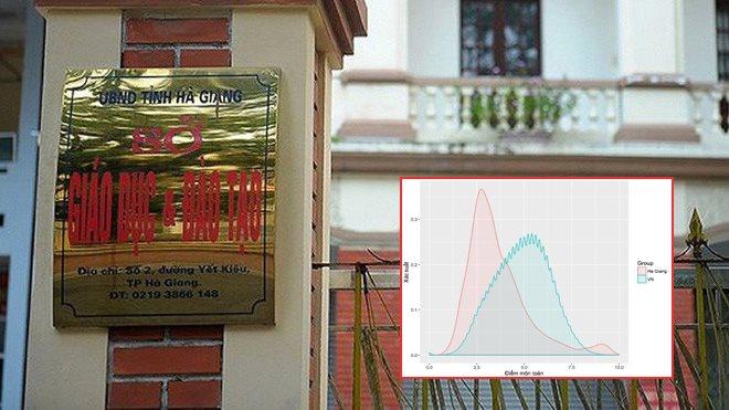 """Thủ đoạn gian lận điểm thi ở Hà Giang diễn ra như thế nào khi chỉ mất 6 giây để """"hô biến"""" bài thi từ 1 thành 9 điểm?"""