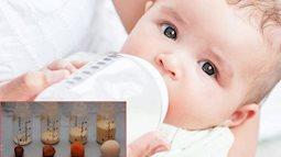 Trẻ sơ sinh ăn bao nhiêu là đủ, mẹ đã biết chưa?
