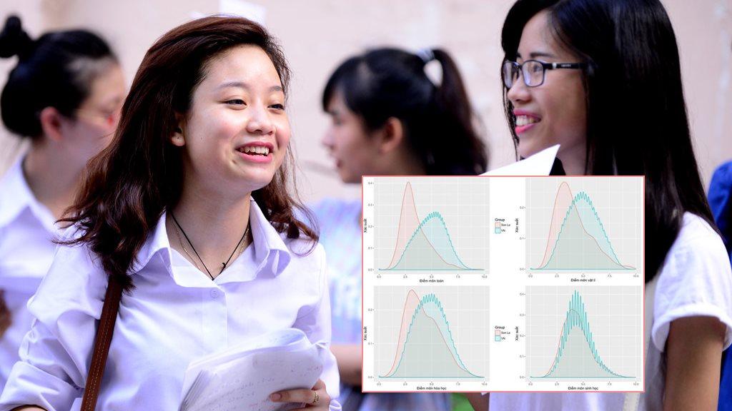 """Sau Hà Giang, phát hiện """"bất thường"""" về phổ điểm thi THPT quốc gia ở Sơn La: Cần thanh tra các địa phương khác"""