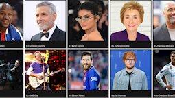 Nam diễn viên kiếm tiền nhiều nhất lịch sử thống kê của Forbes là ai?