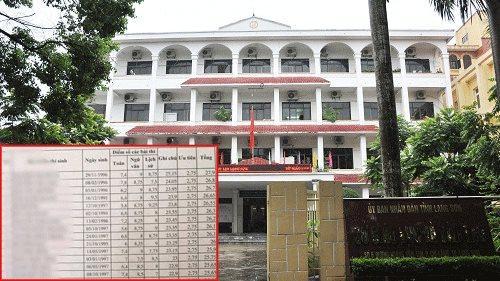 A83 vào cuộc xác minh điểm thi bất thường của 35 cảnh sát cơ động Lạng Sơn