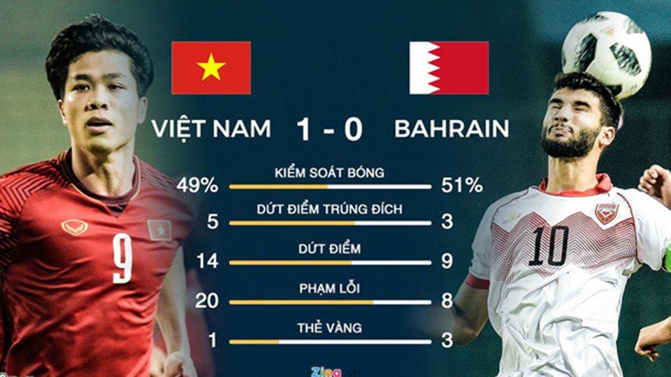VTV6 ngắt sóng giữa hiệp 1 trận Olympic Việt Nam vs Olympic Bahrain: Dân mạng nói gì?