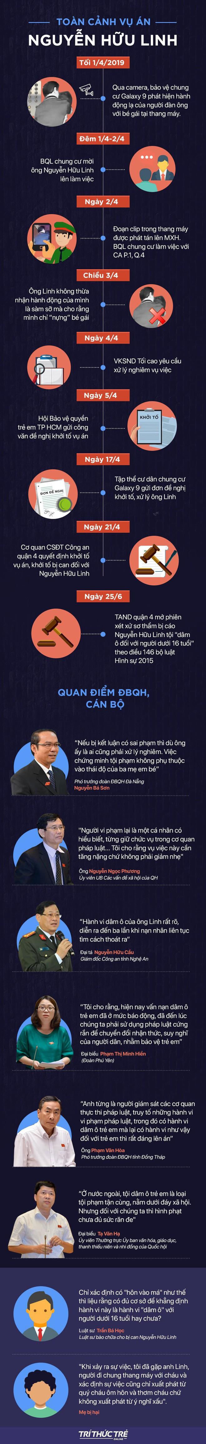 Không đủ cơ sở kết luận bàn tay trái của ông Nguyễn Hữu Linh chạm vào vùng nhạy cảm bé gái  - Ảnh 3.