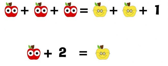 Bài toán tính số quả cho trẻ lớp 1 khiến người lớn đau đầu - Ảnh 2.