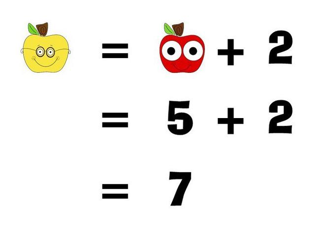 Bài toán tính số quả cho trẻ lớp 1 khiến người lớn đau đầu - Ảnh 13.