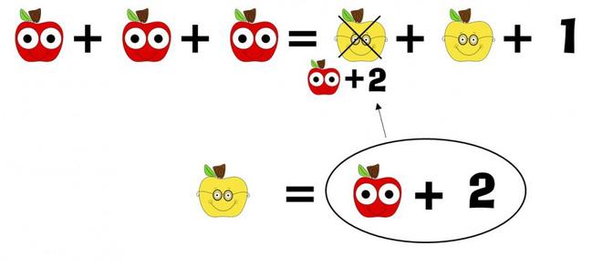 Bài toán tính số quả cho trẻ lớp 1 khiến người lớn đau đầu - Ảnh 4.