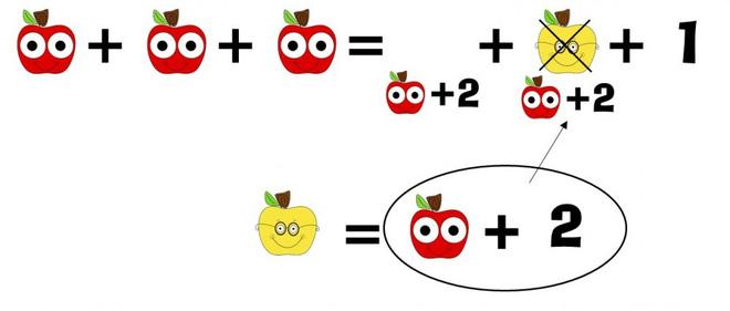 Bài toán tính số quả cho trẻ lớp 1 khiến người lớn đau đầu - Ảnh 5.