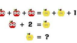 Bài toán tính số quả cho trẻ lớp 1 khiến người lớn 'đau đầu'