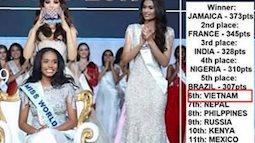 Lộ BXH gây tiếc nuối trong chung kết Miss World, Lương Thùy Linh suýt nữa lọt Top 5 để thi ứng xử?