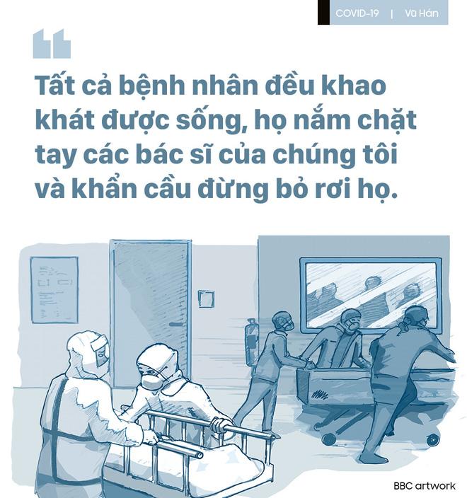 Chuyện đau lòng vì thiếu vật tư y tế ở Vũ Hán: Bệnh nhân khẩn cầu, bác sĩ bất lực nhìn sự sống trôi dần - Ảnh 4.