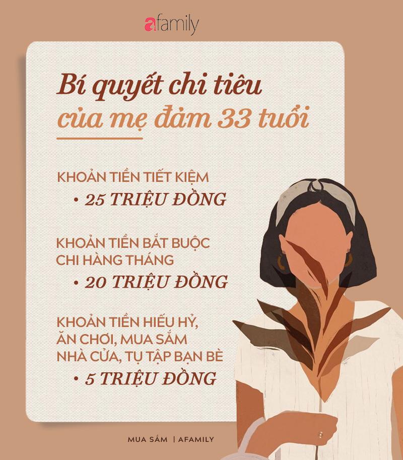 Mẹ đảm 33 tuổi ở Hà Nội chia sẻ kinh nghiệm quản lý tài chính cá nhân, lương về là chia vào 3 khoản, để dành được 25 triệu/tháng khiến ai cũng ngả mũ thán phục - Ảnh 1.
