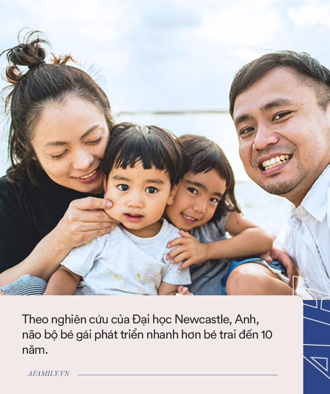 Trước 6 tuổi, con trai và con gái có nhiều sự khác biệt, bố mẹ ghi nhớ 3 điều quan trọng sau để các con lớn lên thông minh toàn diện - Ảnh 2.