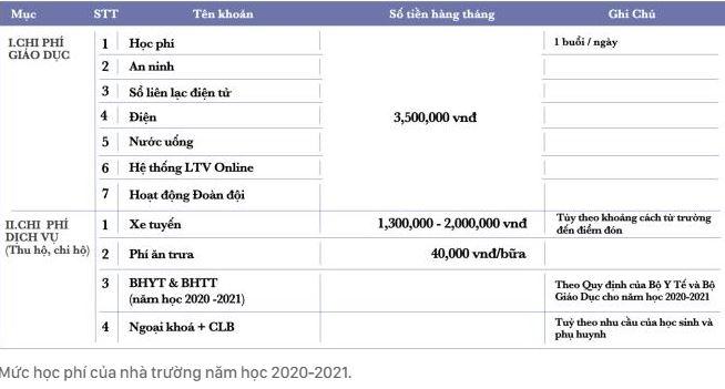 So sánh 3 trường THCS