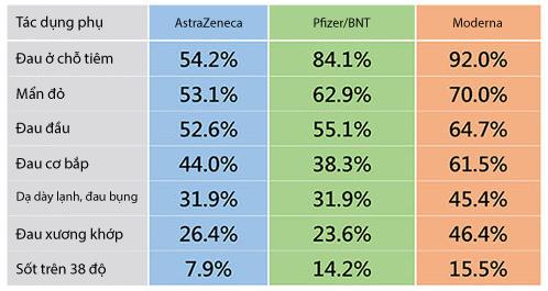 Trước khi được cấp phép sản xuất hàng loạt, vắc xin AstraZeneca có kết quả thử nghiệm ra sao? - Ảnh 2.