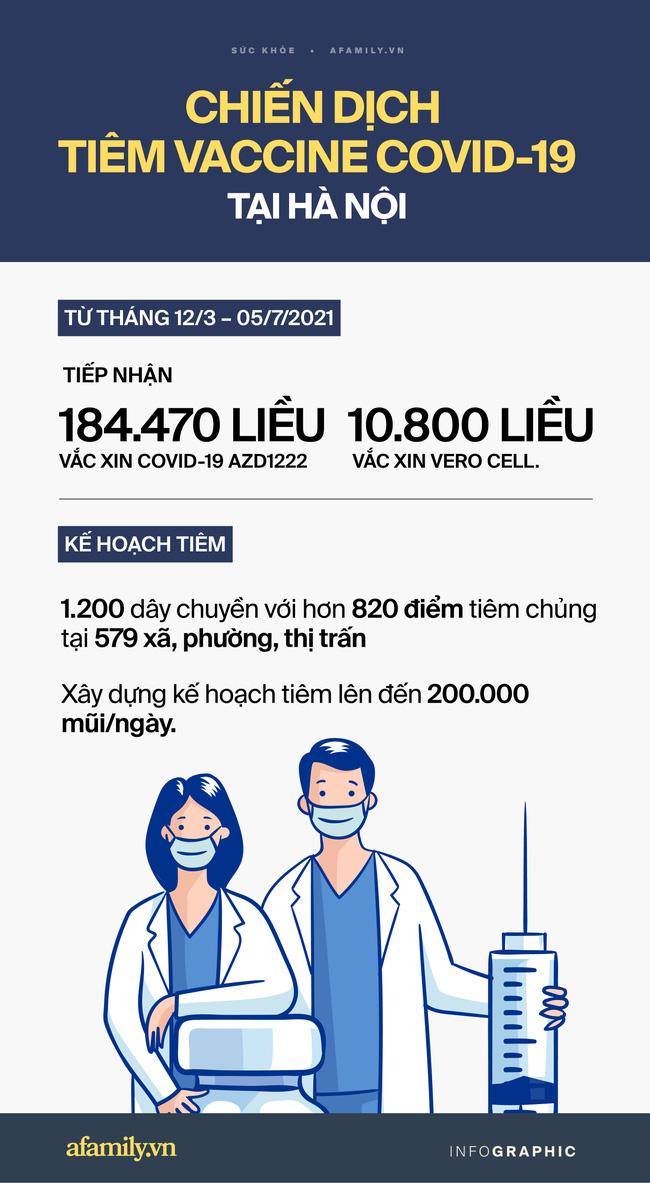 Chiến dịch tiêm vaccine COVID-19 đợt 5 tại TP.HCM diễn ra như thế nào, những ai được ưu tiên tiêm? - Ảnh 4.