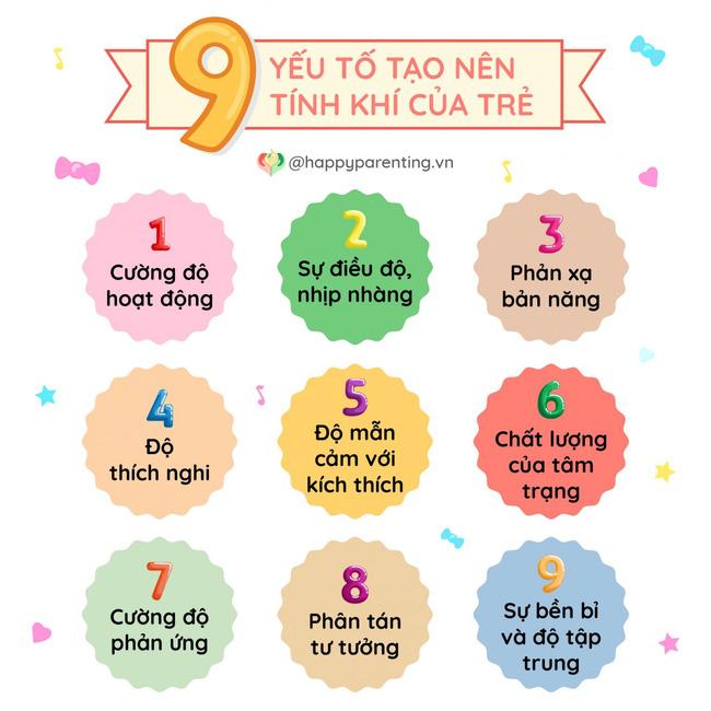 9 đặc điểm ở trẻ mà bố mẹ nỗ lực dạy dỗ như nào cũng khó thay đổi được - Ảnh 1.