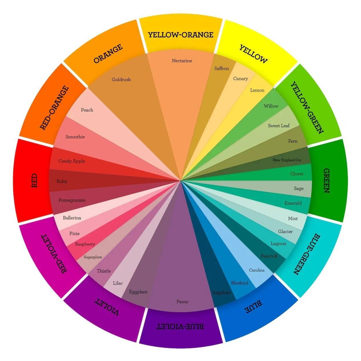 Sofa nhiều màu sắc tạo điểm nhấn nổi bật cho không gian sống hiện đại - Ảnh 2.